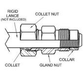 Medium Pressure (MP) Fittings Product Categories   LIQUID LASER   Page 7